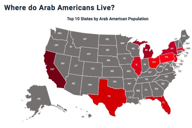 Arab American community